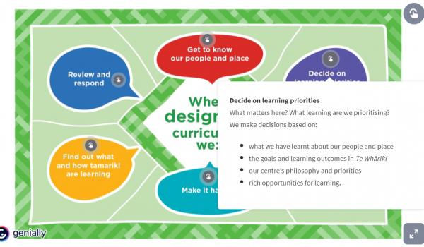 Local Curriculum Design Guide